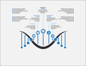 DNA Infographic, Bids and Beyond