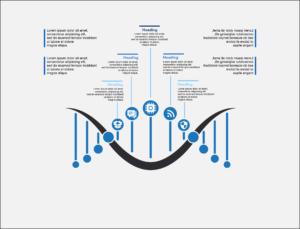 DNA Infographic, BidsandBeyond