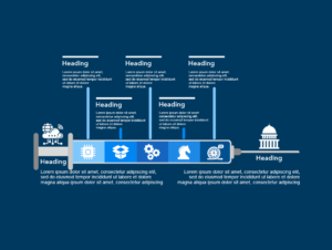 Government Process Graphic, Bids and Beyond