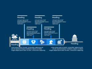 Government Process Graphic, BidsandBeyond