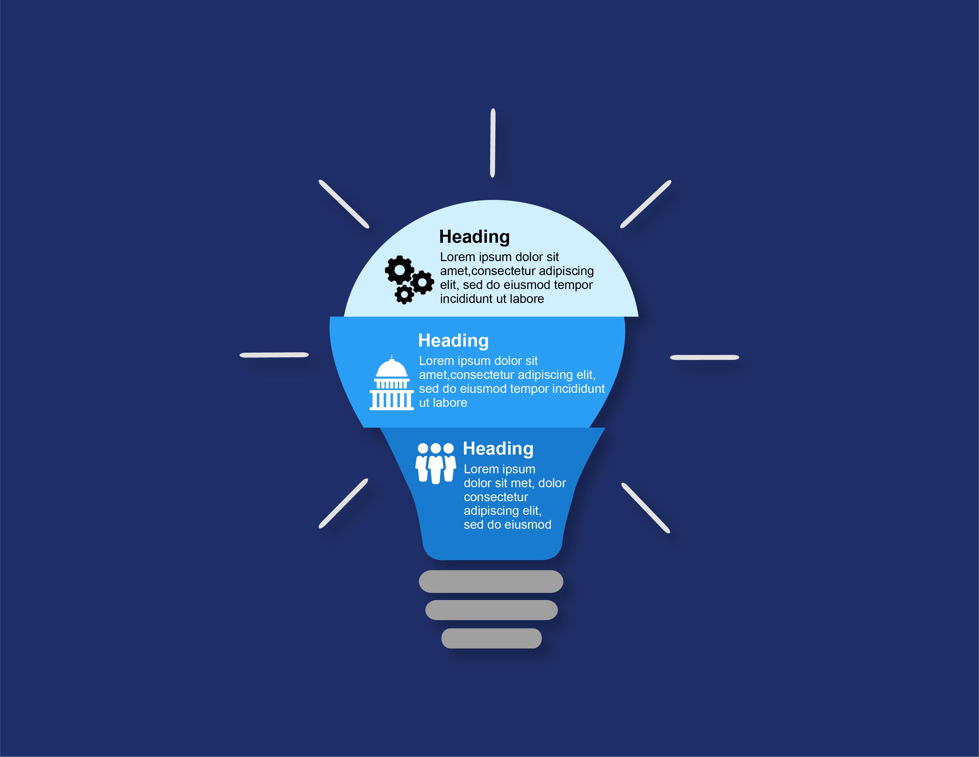 Idea Ignite Graphic, Bids and Beyond
