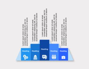 Organization Graphic, Bids and Beyond