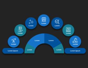 Semi Circle Info-Graphic, Bids and Beyond