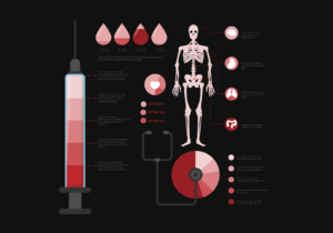 Medical Details Info-Graphic, BidsandBeyond