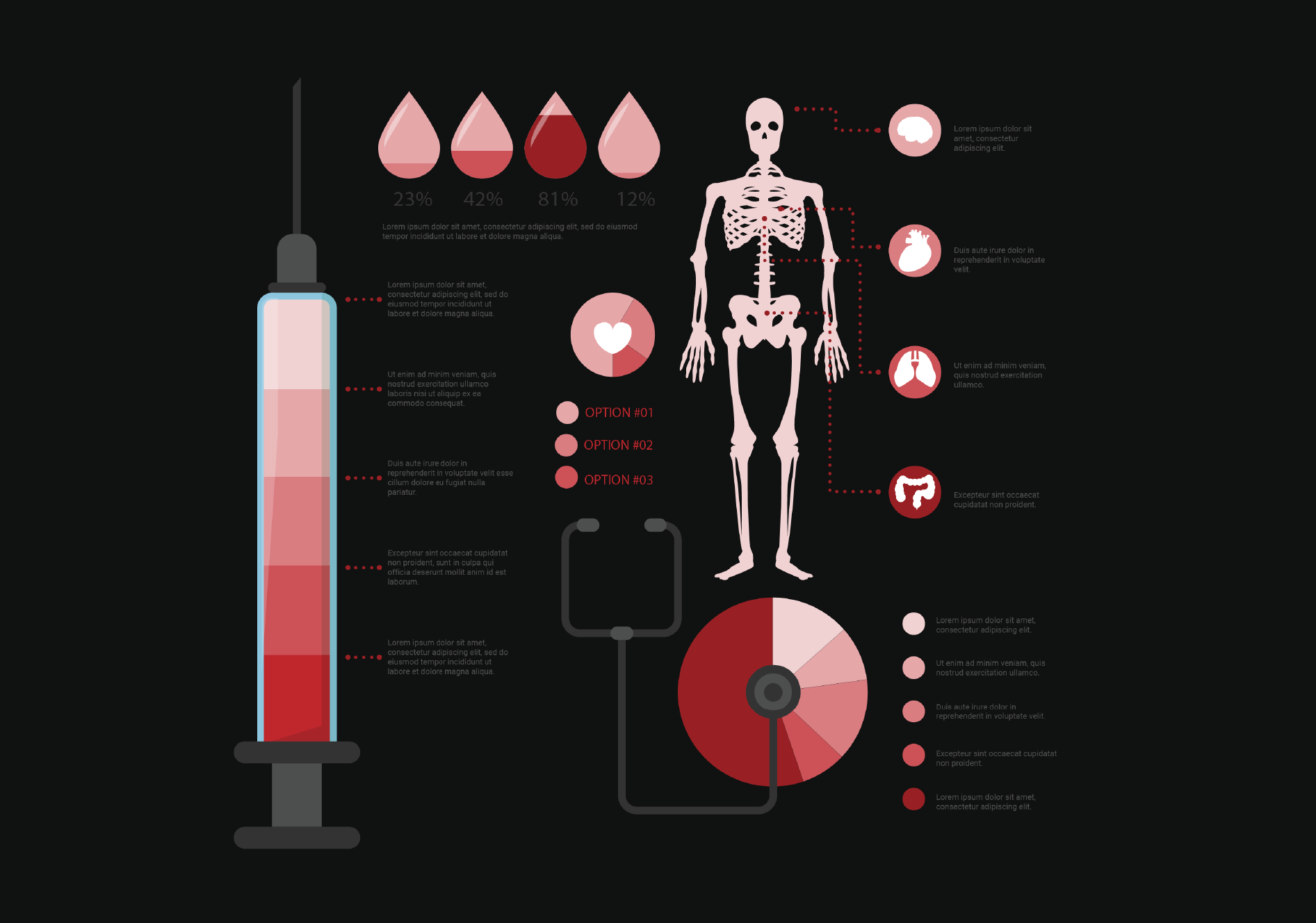 Medical Details Info-Graphic, Bids and Beyond