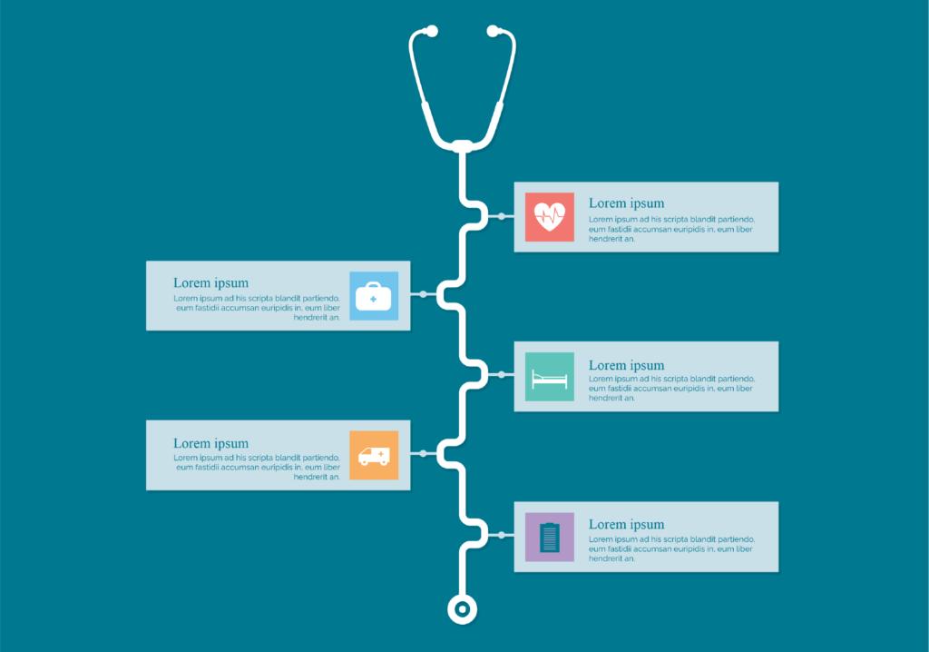 Stethoscope Info-Graphic, BidsandBeyond