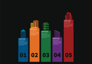 Skyscraper Info-Graphic, BidsandBeyond