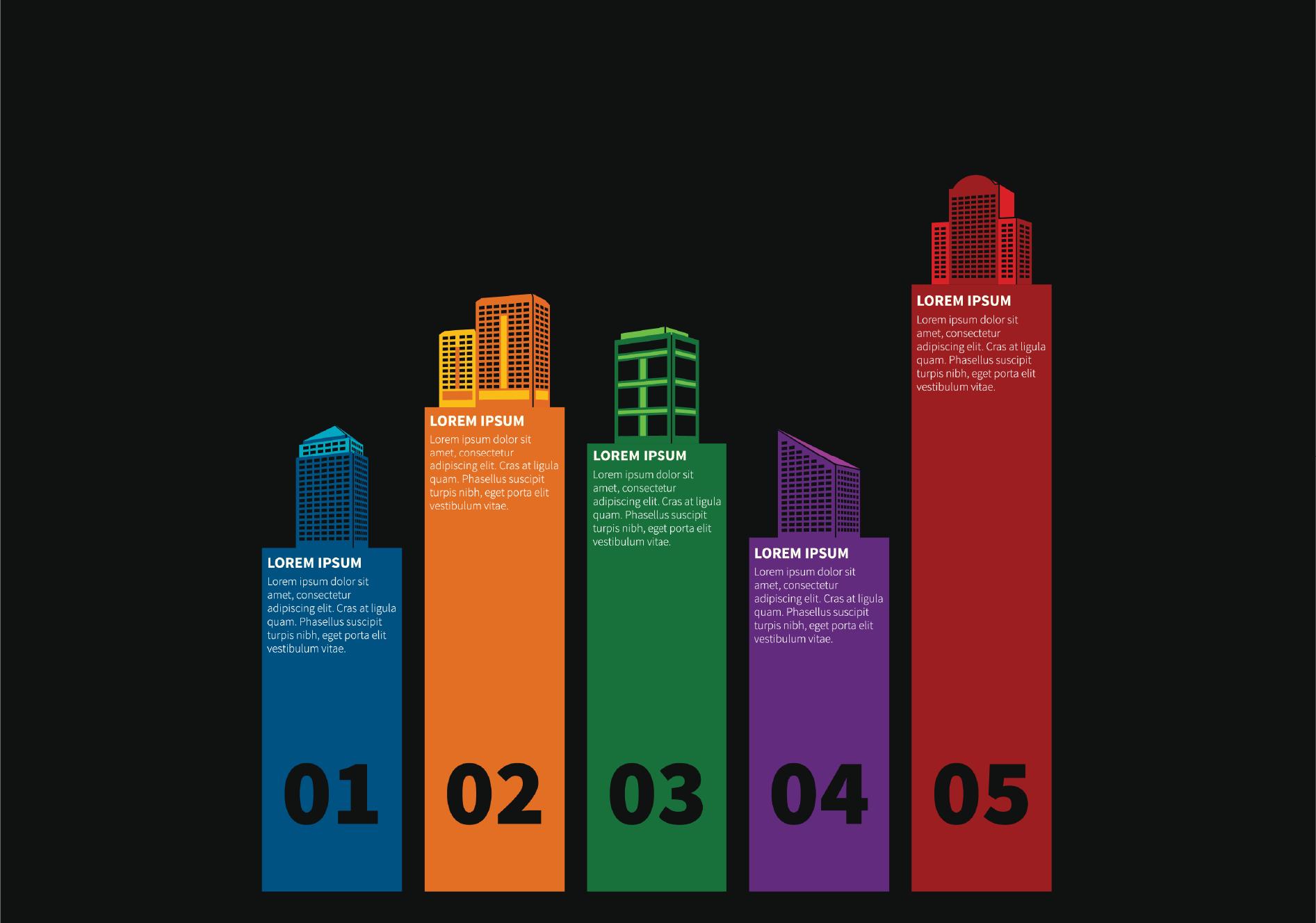 Skyscraper Info-Graphic, Bids and Beyond