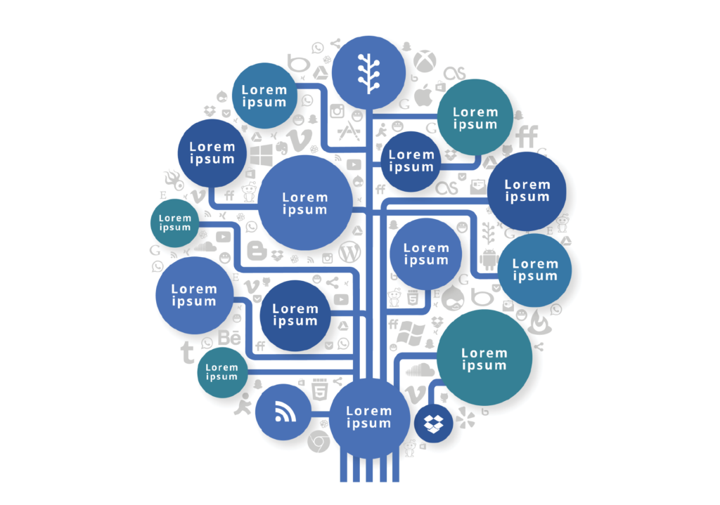 Technology Tree Info-Graphic, BidsandBeyond