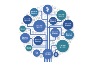 Technology Tree Info-Graphic, Bids and Beyond