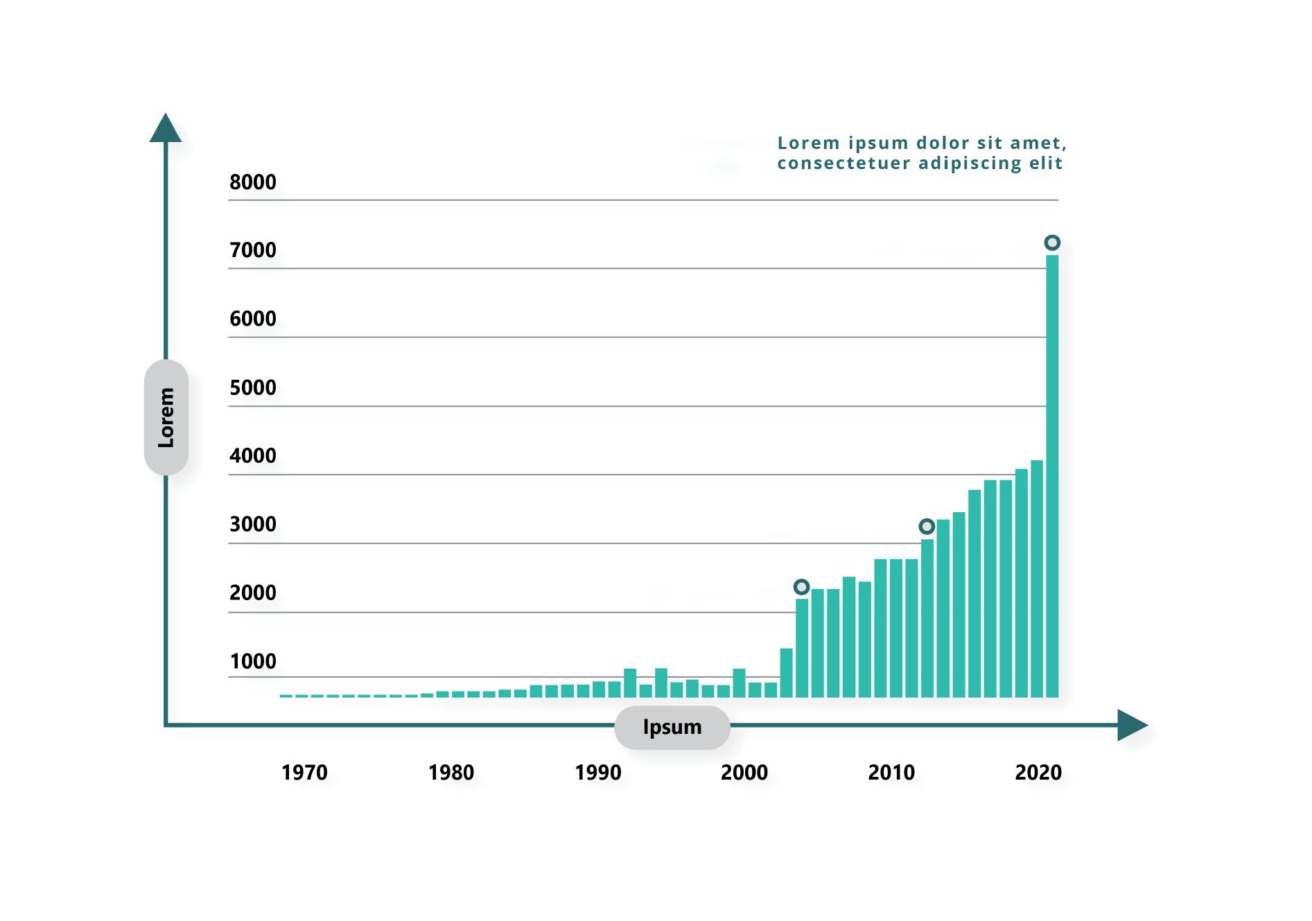 Progress Graph Template, Bids and Beyond